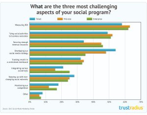 social survey size-LG-simplytrust-170615