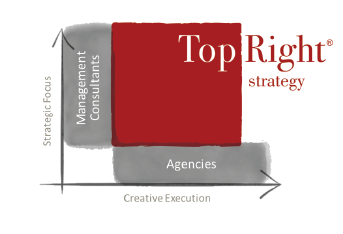 topright_strategy