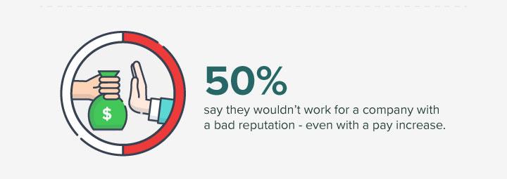 employer-branding-infographic_50