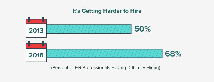 employer-branding-infographic_hiring