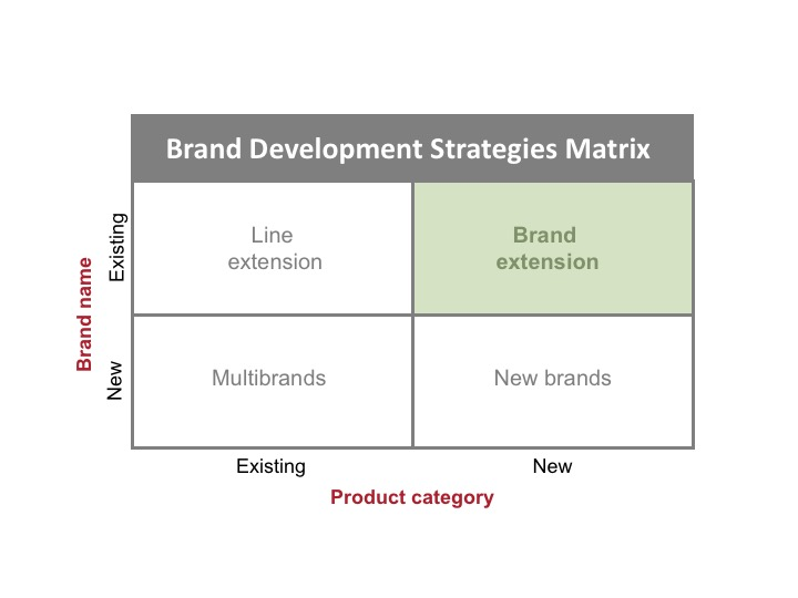 6tips_brand-extension-1