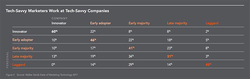 marketing-technology-report-4