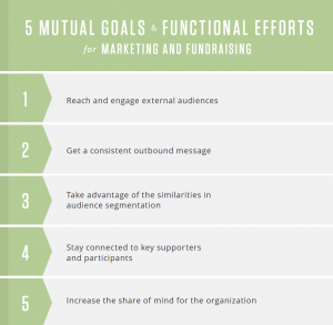 mutual-goals-nonprofit-marketing-fundraising