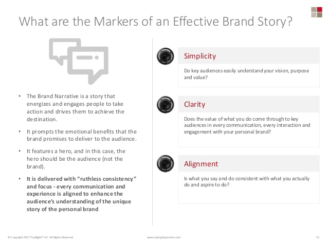 your-six-second-personal-brand-story-in-5-exercises-15-638