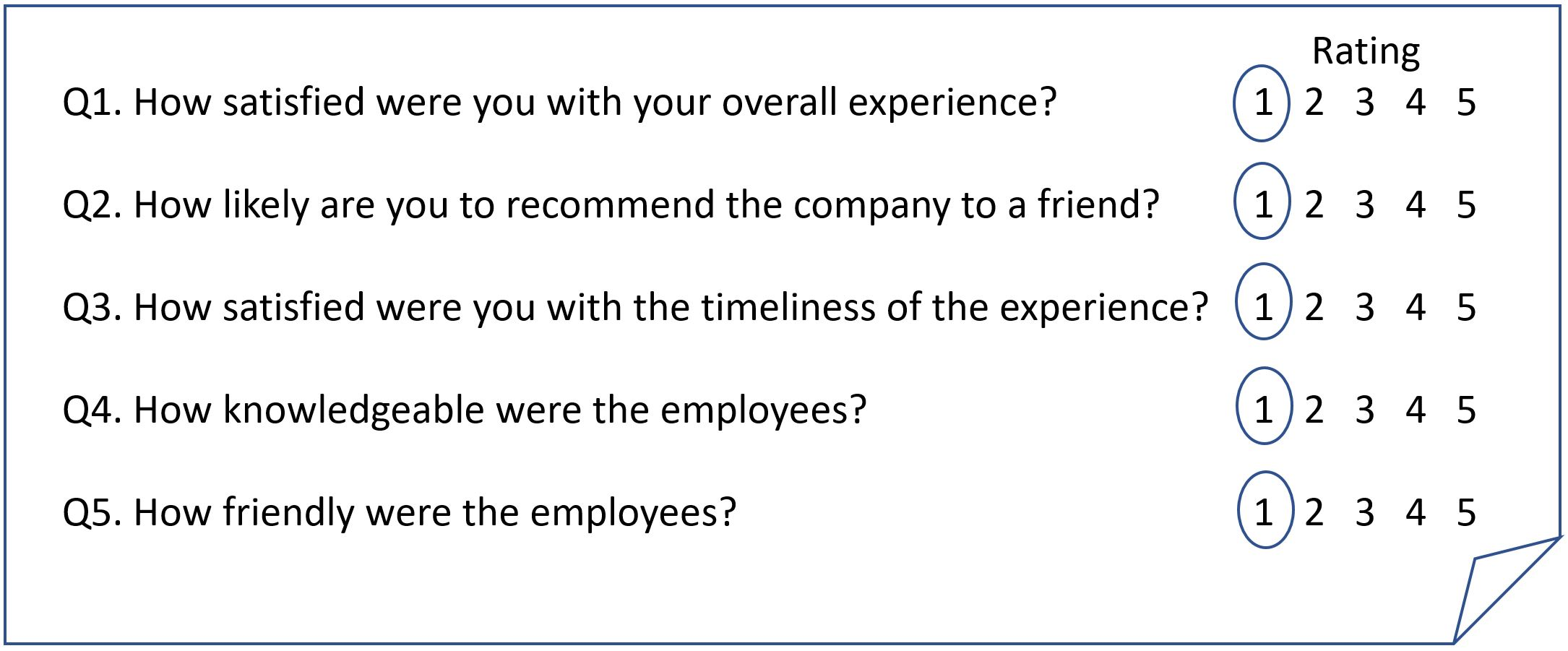 Customer Satisfaction Surveys Are (Still) Useless ... 10 Questions About Me Survey